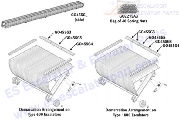 OTIS GO455G16 Step Demarcations